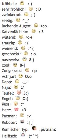 Wie schreibe ich mit normaler Tastatur auf Facebook ein
